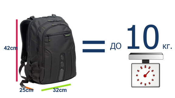 Безплатен ръчен багаж за самолета wizzair размери